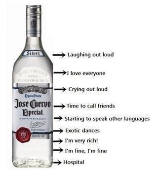 funny jose cuervo silver photo picture
