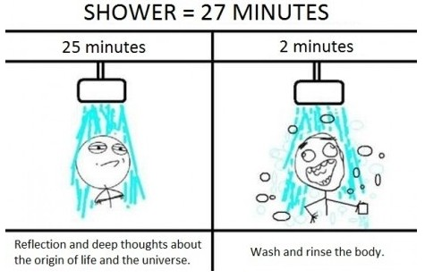 funny thinking about important things in the shower versus actual washing cartoon