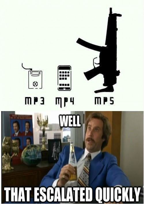 Funny well that escalated quickly will Ferrell meme pictures photos wow mp3 mp4 mp5