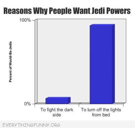 funny cartoon reasons why people want jedi powers to fight the dark side to turn off the lights from bed