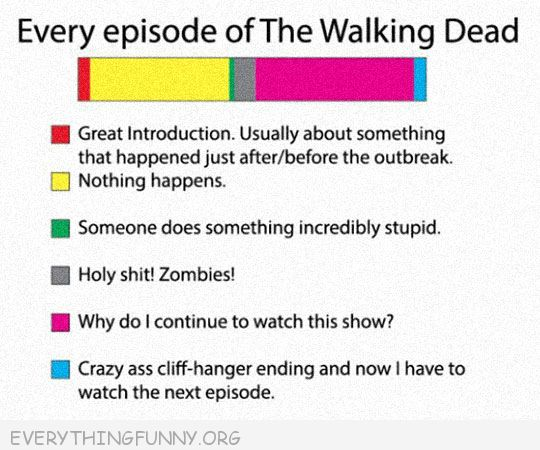 funny cartoon fact every episode of the walking dead